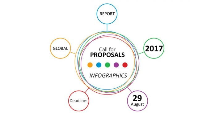 Call for Infographics: UNESCO 2017 Global Report