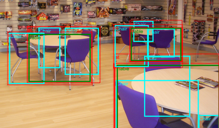 Open Images 2019 - Object Detection