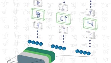 Bengali.AI Handwritten Grapheme Classification