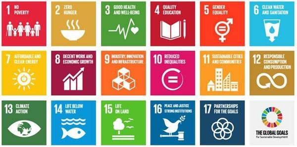 Talenthouse - Create artwork for UN's Global Goals