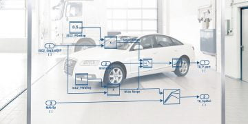 Chalmers Micromasters Program In Emerging Automotive Technologies