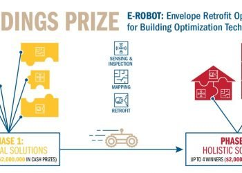 $5 Million Dollars E-Robot Prize