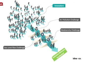 Ideanco Climathon 2021
