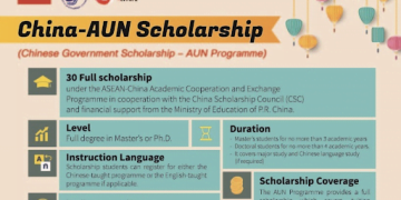Chinese Government Scholarship - Aun Program