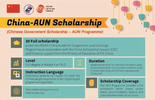 Chinese Government Scholarship - Aun Program